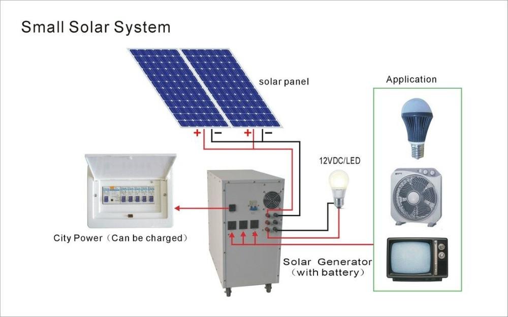 solar systems 2